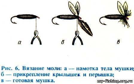 вязание моли