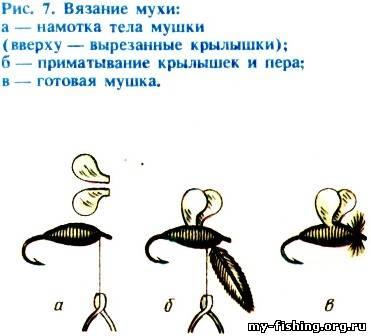 вязание мухи