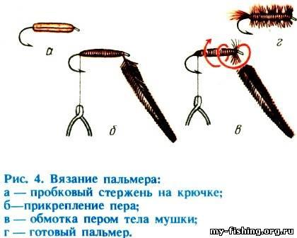 вязание пальмера