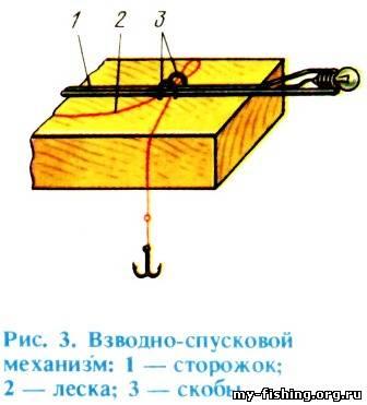 жерлица с сигнальной лампочкой