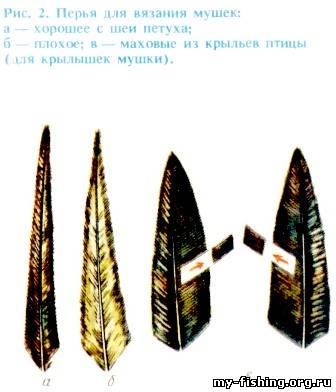 перья для вязания мушек