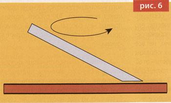 Ледобур. Заточка ножей. Рис.6