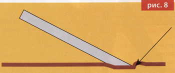 Ледобур. Заточка ножей. Рис.8
