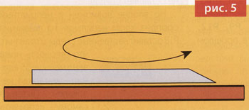 Ледобур. Заточка ножей. Рис.5