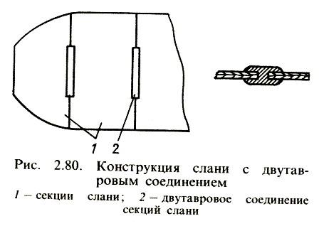 размеры слани для лодок
