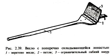 весло с поперечно складывающейся лопастью