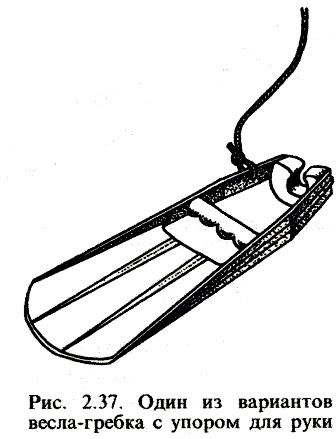 один из вариантов весла - гребки с упором для руки