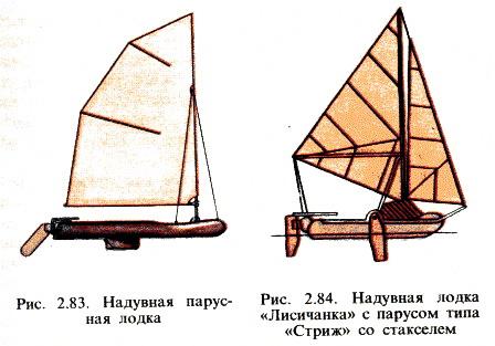 Как сделать парус для надувной лодки