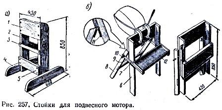 Две конструкции стоек для подвесного